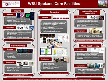 WSU Core Labs Poster